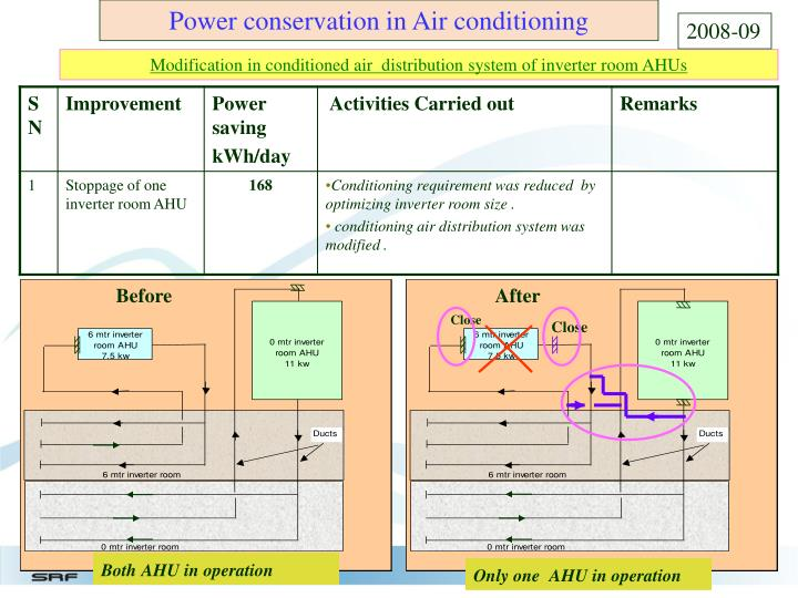 Power conservation in Air conditioning
