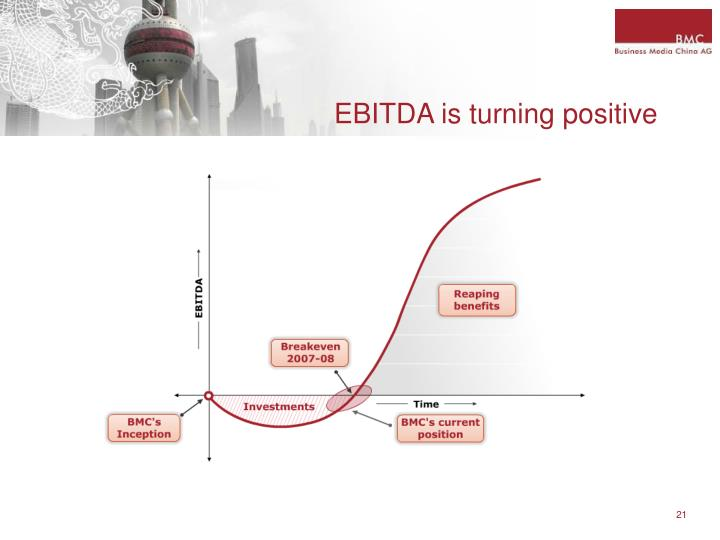 EBITDA is turning positive