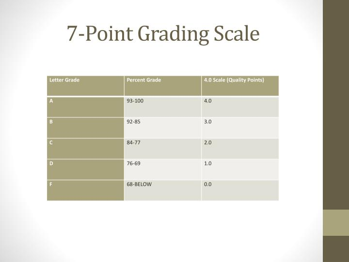 7 point grading scale