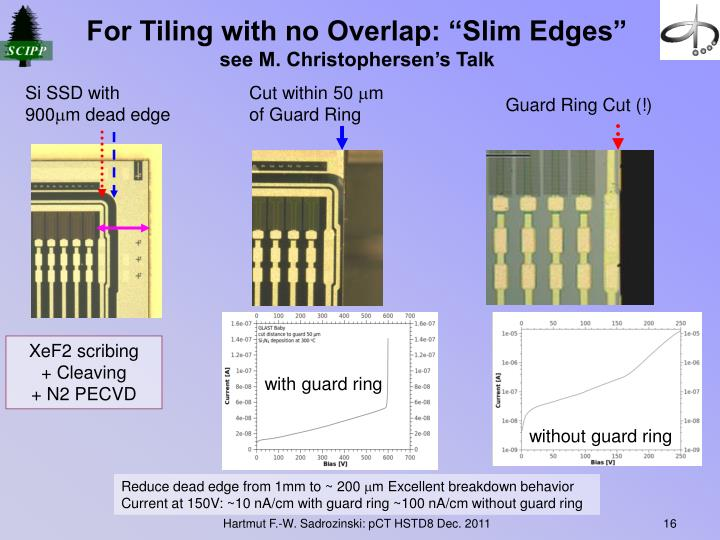 "For Tiling with no Overlap: ""Slim Edges"""