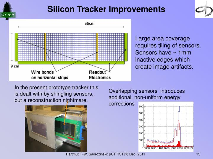 Silicon Tracker Improvements