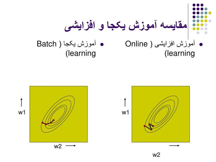 مقایسه آموزش یکجا و افزایشی