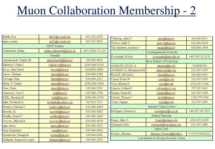 Muon Collaboration Membership - 2