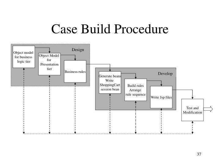 Case Build Procedure