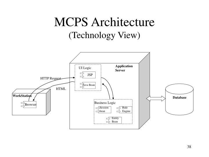 MCPS Architecture