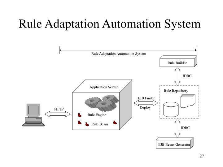 Rule Adaptation Automation System