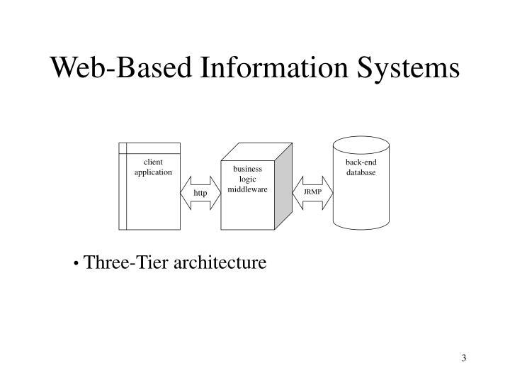 back-end database