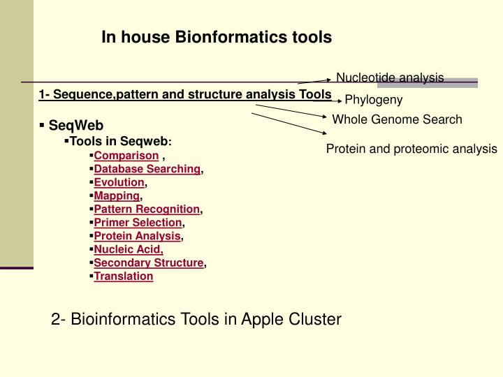 In house Bionformatics tools