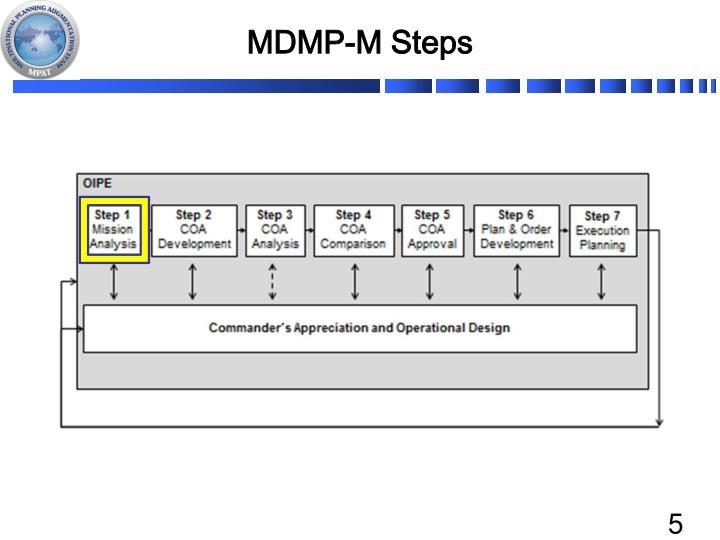 MDMP-M Steps
