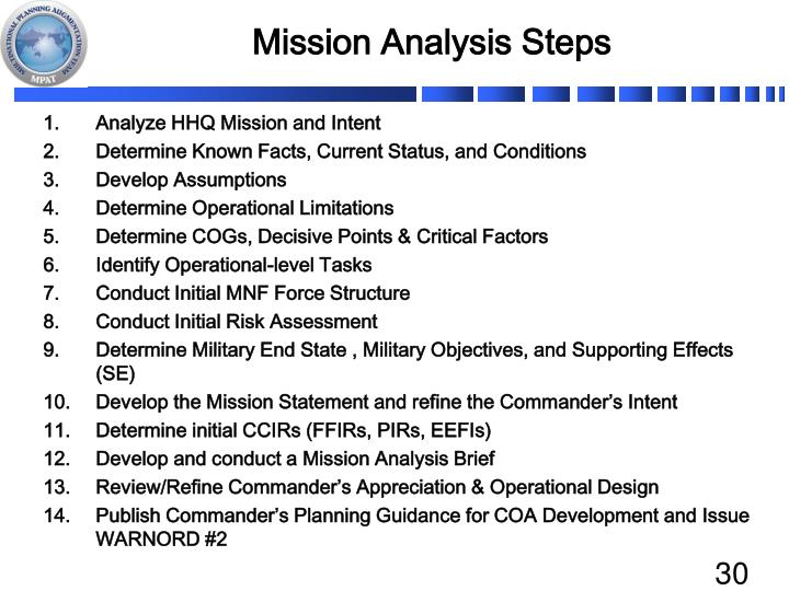 Mission Analysis Steps