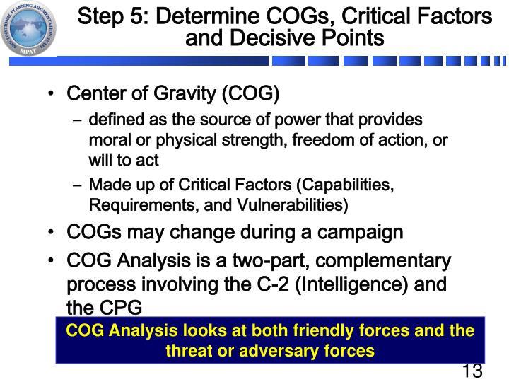 Step 5: Determine COGs, Critical Factors and Decisive Points