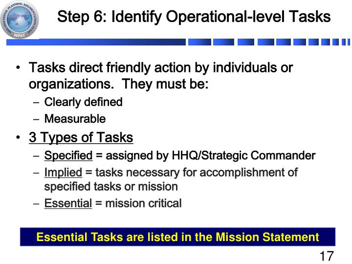 Step 6: Identify Operational-level Tasks