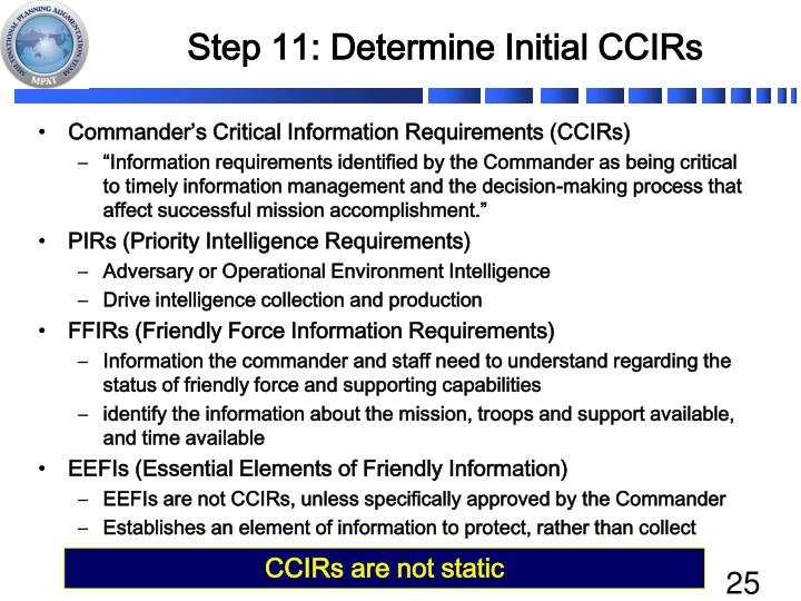 Step 11: Determine Initial CCIRs