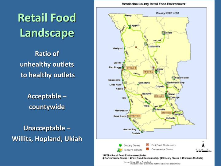 Retail Food Landscape