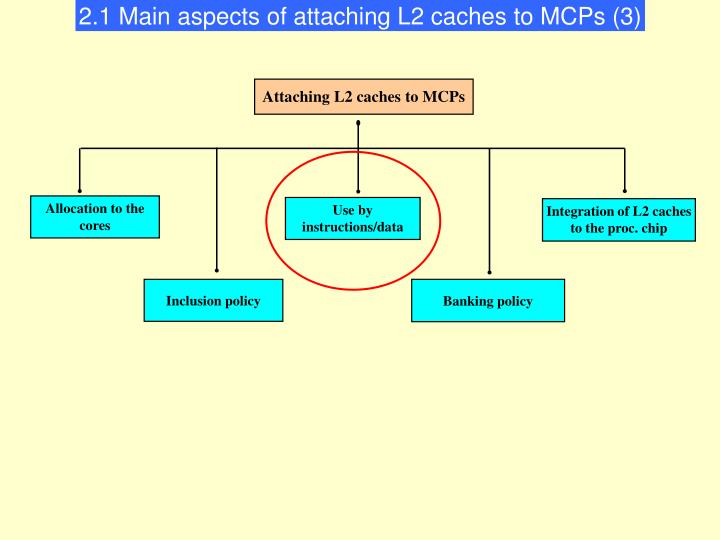 2.1 Main aspects of attaching L2 caches to MCPs (3)