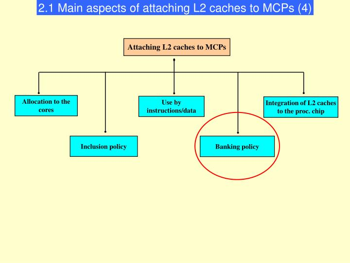 2.1 Main aspects of attaching L2 caches to MCPs (4)