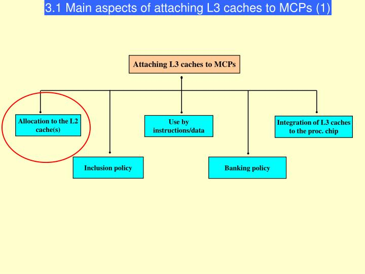 3.1 Main aspects of attaching L3 caches to MCPs (1)