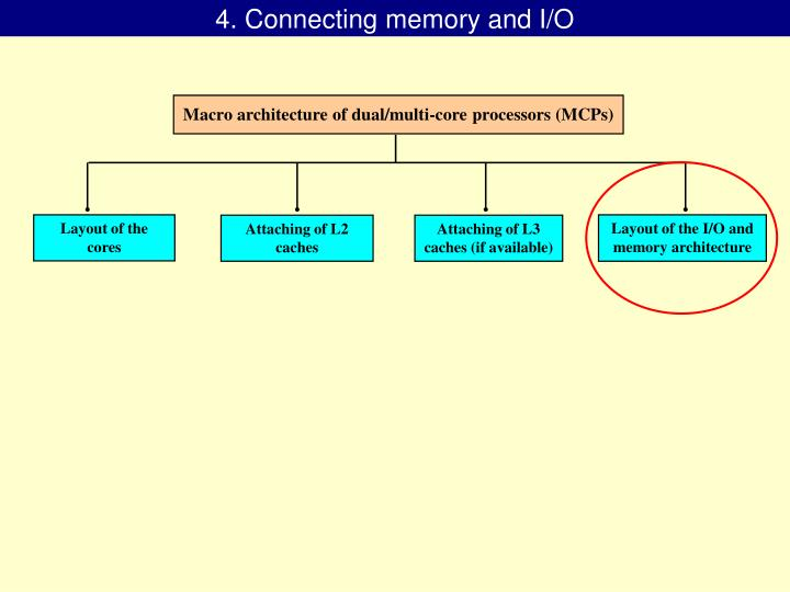 4. Connecting memory and I/O