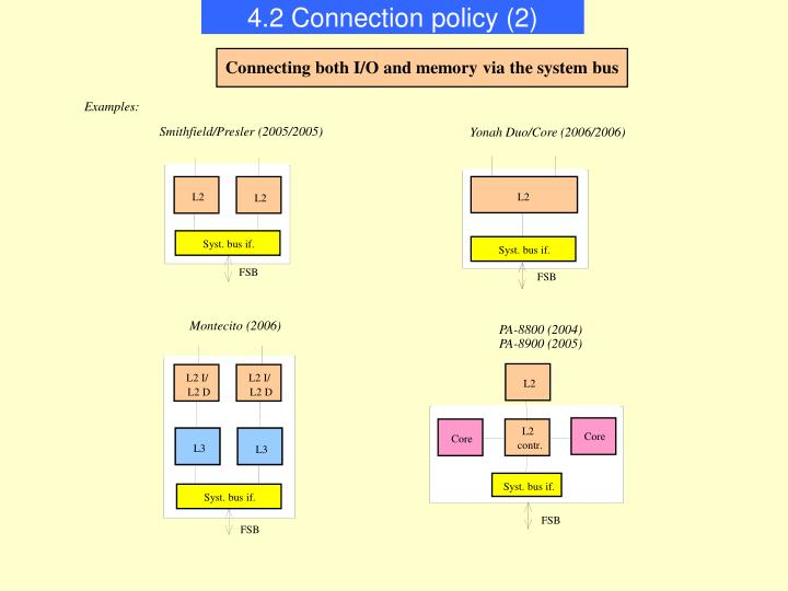 4.2 Connection policy (2)