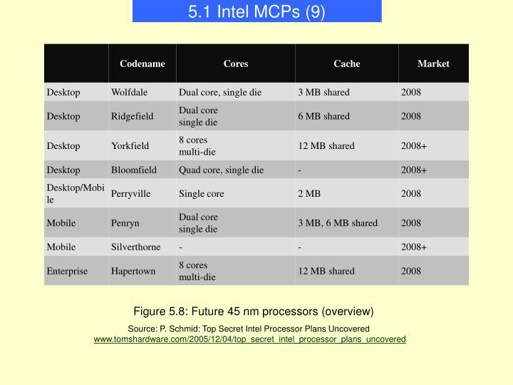 5.1 Intel MCPs (9)
