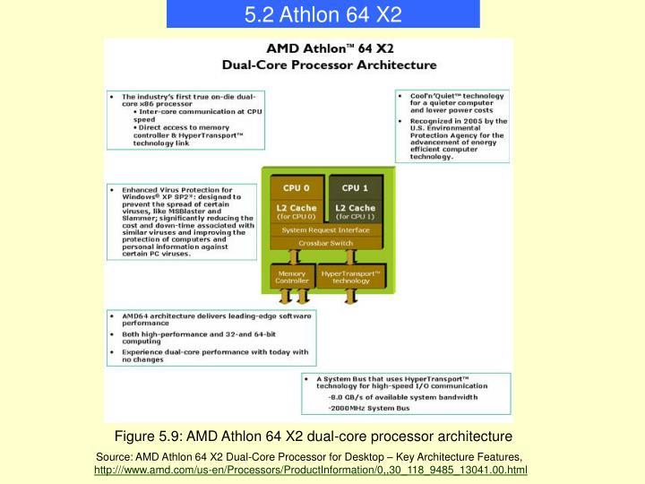 5.2 Athlon 64 X2
