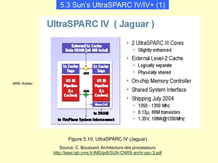 5.3 Sun's UltraSPARC IV/IV+ (1)