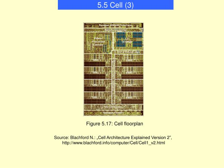 5.5 Cell (3)