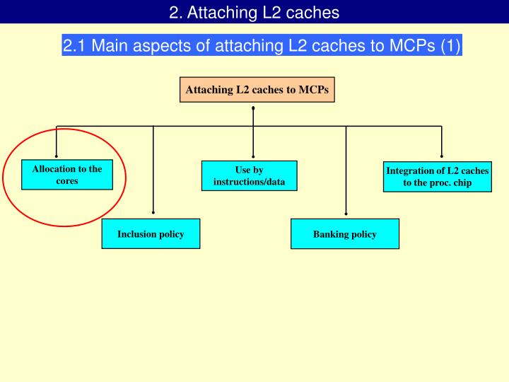2. Attaching L2 caches