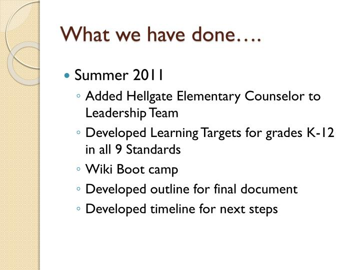 What we have done….