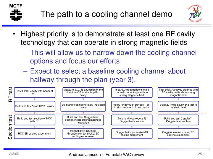 The path to a cooling channel demo