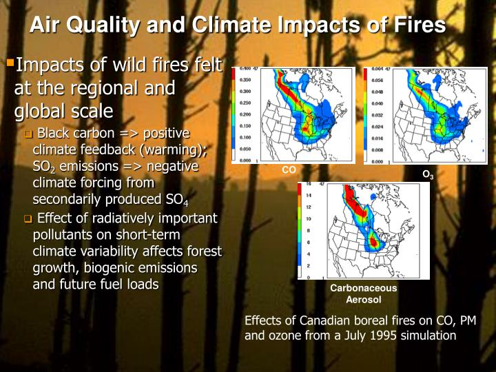 Air Quality and Climate Impacts