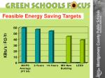 feasible energy saving targets