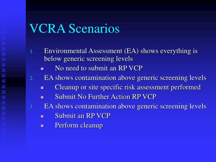 VCRA Scenarios