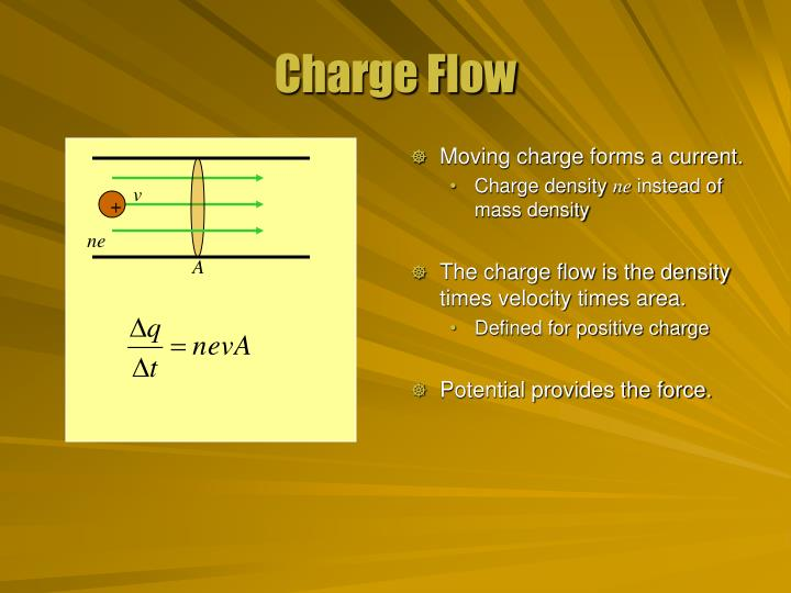Moving charge forms a current.