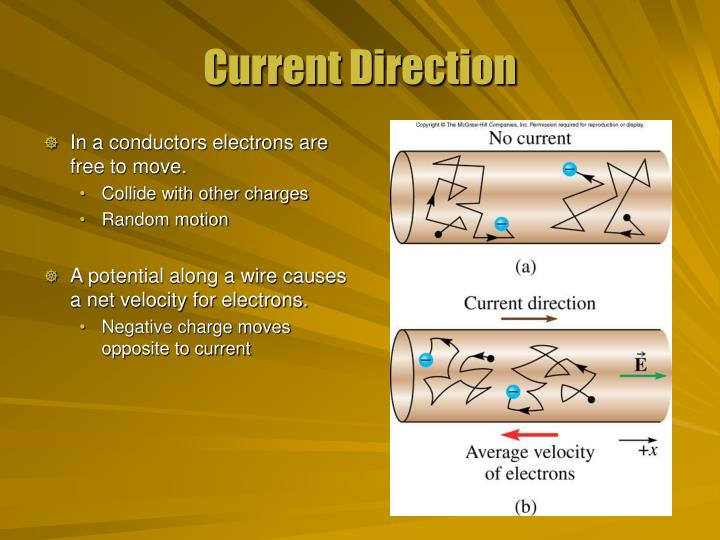 In a conductors electrons are free to move.