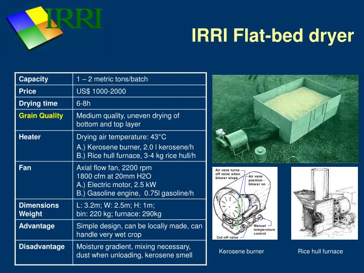 Irri flat bed dryer