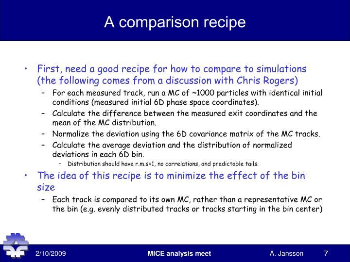 A comparison recipe