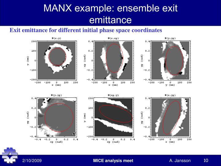 MANX example: ensemble exit emittance