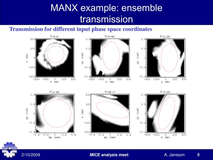 MANX example: ensemble transmission