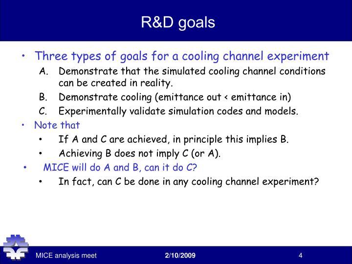 R&D goals