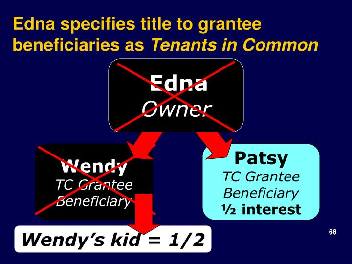Edna specifies title to grantee beneficiaries as