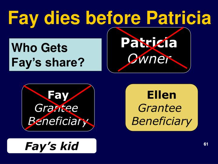 Fay dies before Patricia