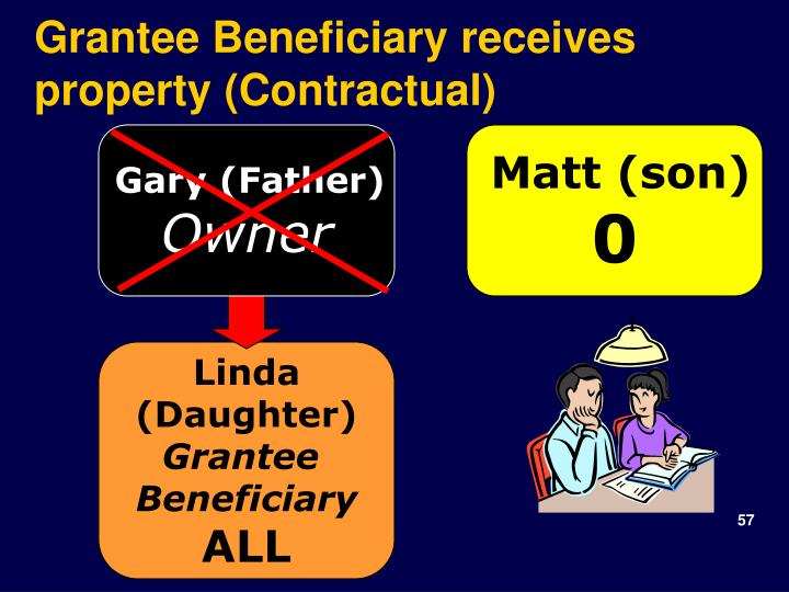 Grantee Beneficiary receives property (Contractual)