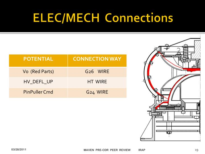 ELEC/MECH  Connections