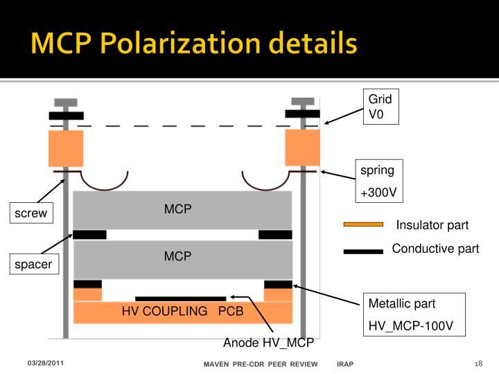 Insulator part
