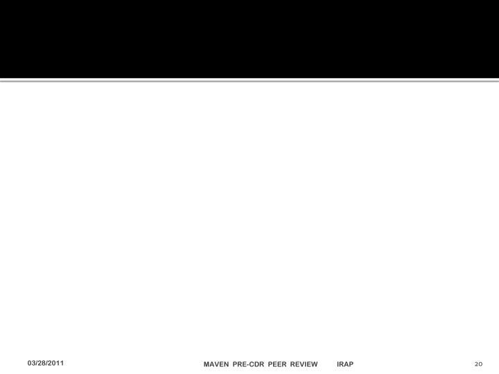 MAVEN  PRE-CDR  PEER  REVIEW           IRAP