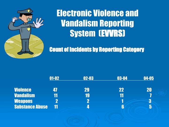 Electronic Violence and