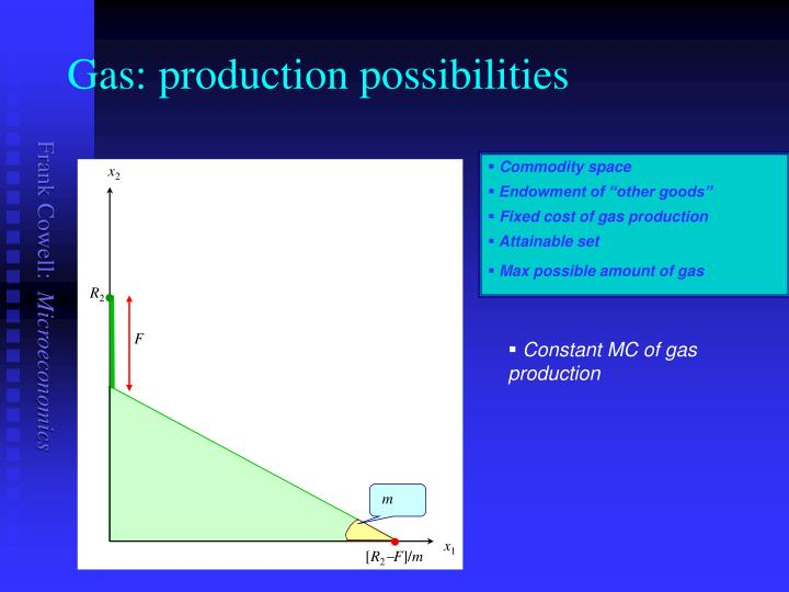 Gas: production possibilities