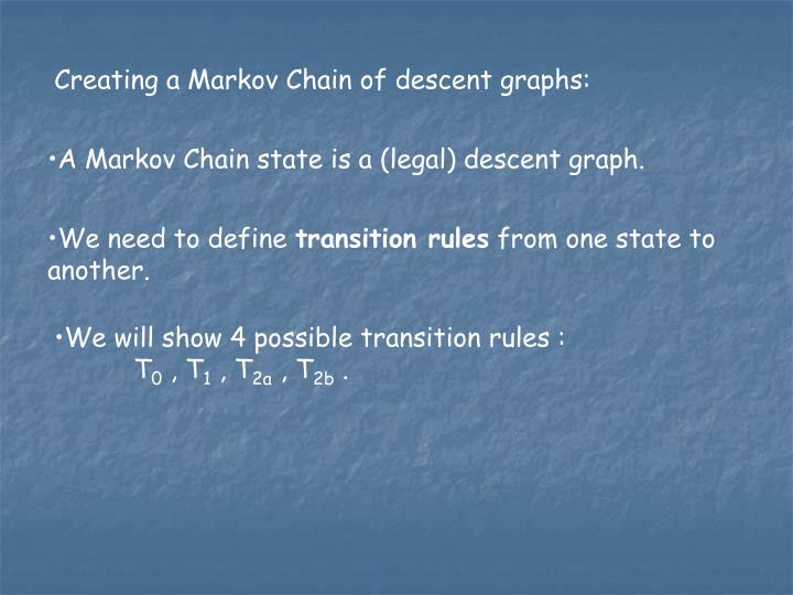 Creating a Markov Chain of descent graphs: