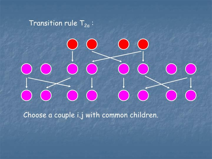 Transition rule T
